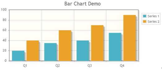 ZK jqplot bar chart