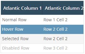 atlantic-listbox