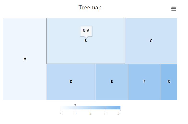 treemap_squarified